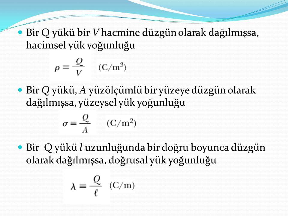 Bir Q yükü bir V hacmine düzgün olarak dağılmışsa, hacimsel yük yoğunluğu