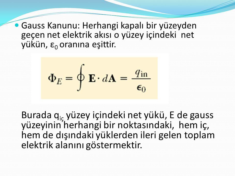 Gauss Kanunu: Herhangi kapalı bir yüzeyden geçen net elektrik akısı o yüzey içindeki net yükün, ε0 oranına eşittir.