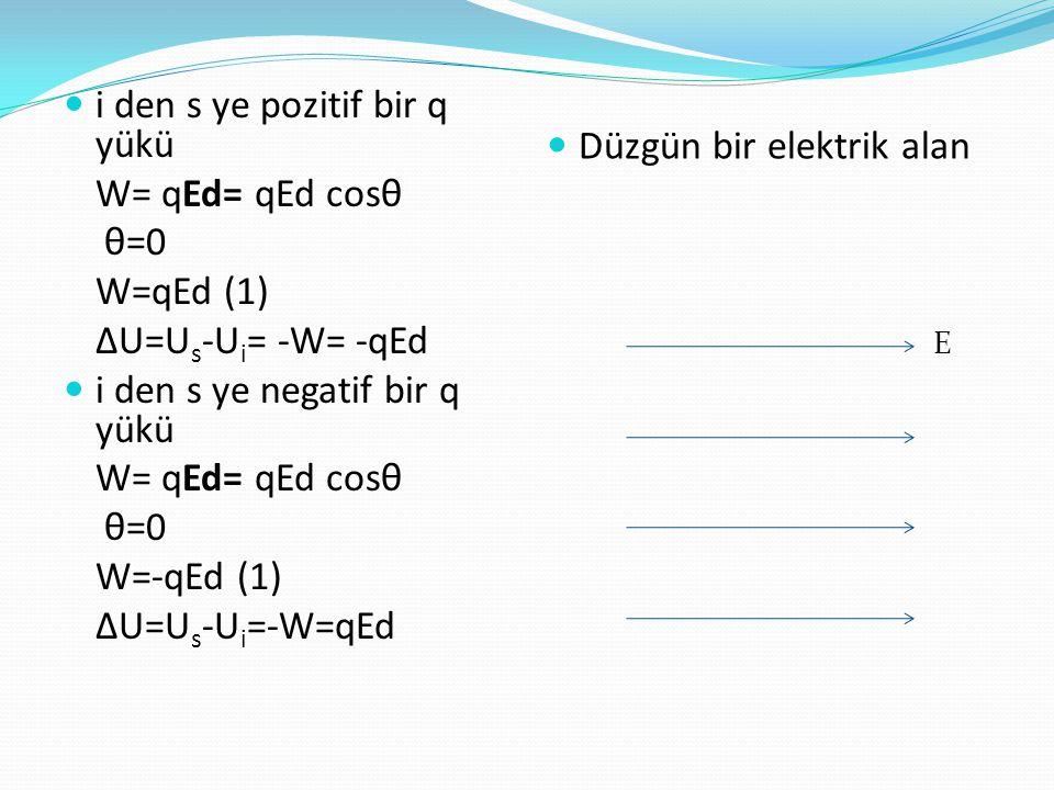i den s ye pozitif bir q yükü W= qEd= qEd cosθ θ=0 W=qEd (1)