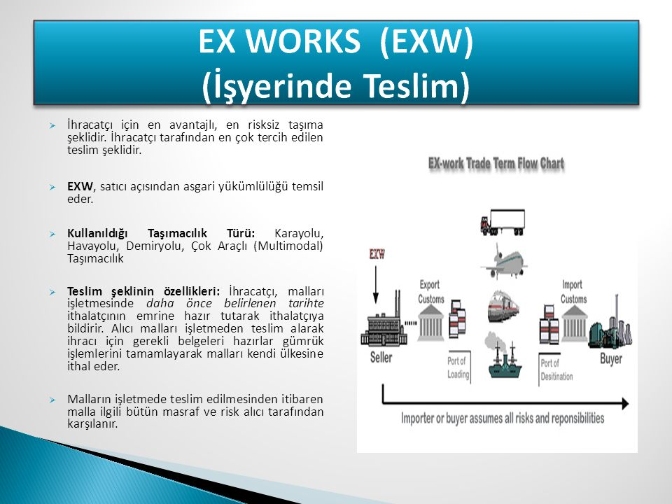 EX WORKS (EXW) (İşyerinde Teslim)