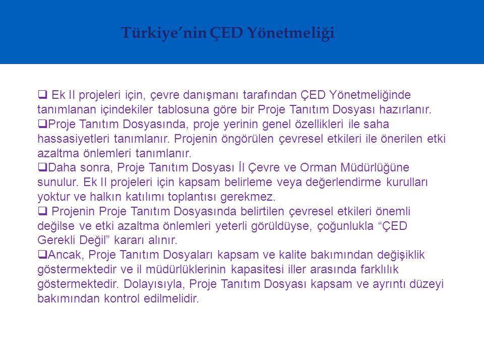 Türkiye'nin ÇED Yönetmeliği