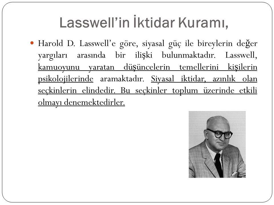 Lasswell'in İktidar Kuramı,