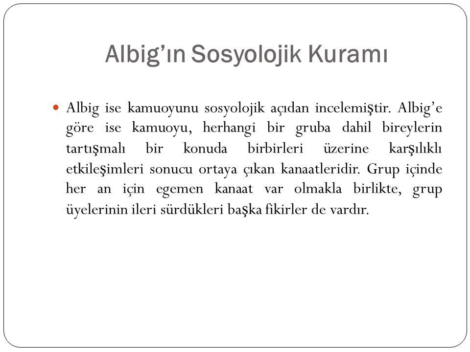 Albig'ın Sosyolojik Kuramı