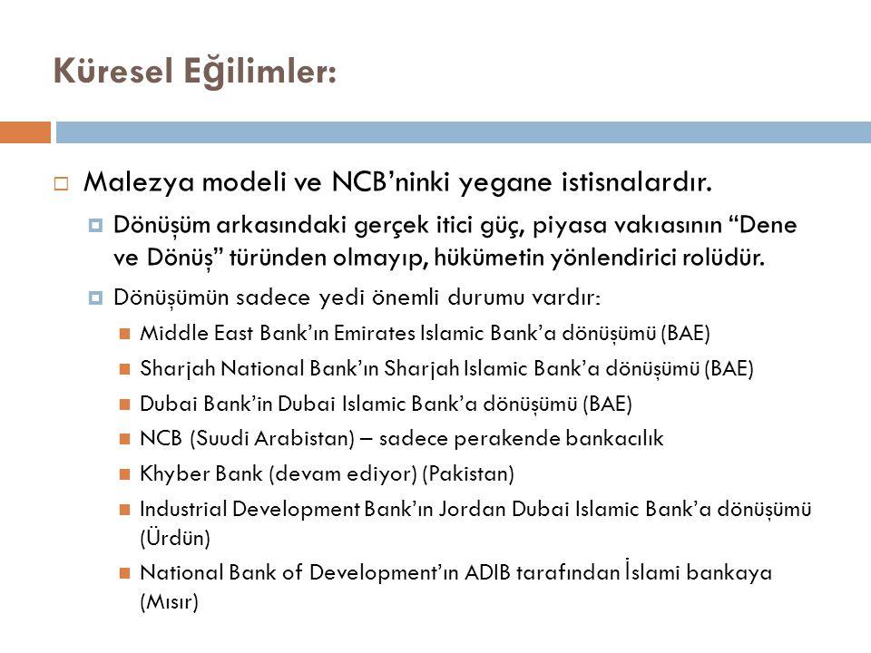 Küresel Eğilimler: Malezya modeli ve NCB'ninki yegane istisnalardır.