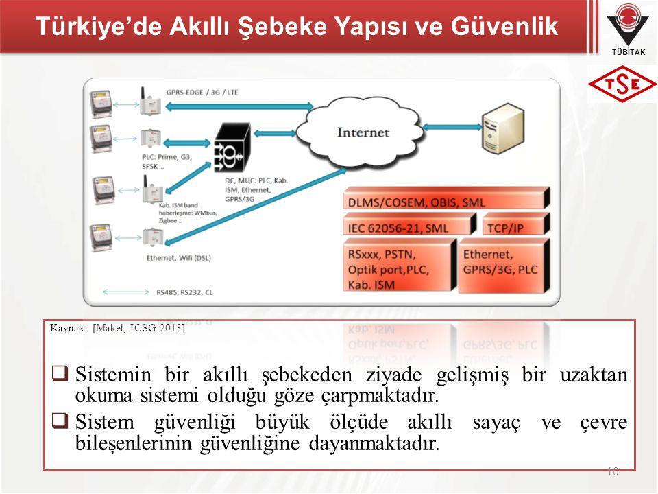 Türkiye'de Akıllı Şebeke Yapısı ve Güvenlik