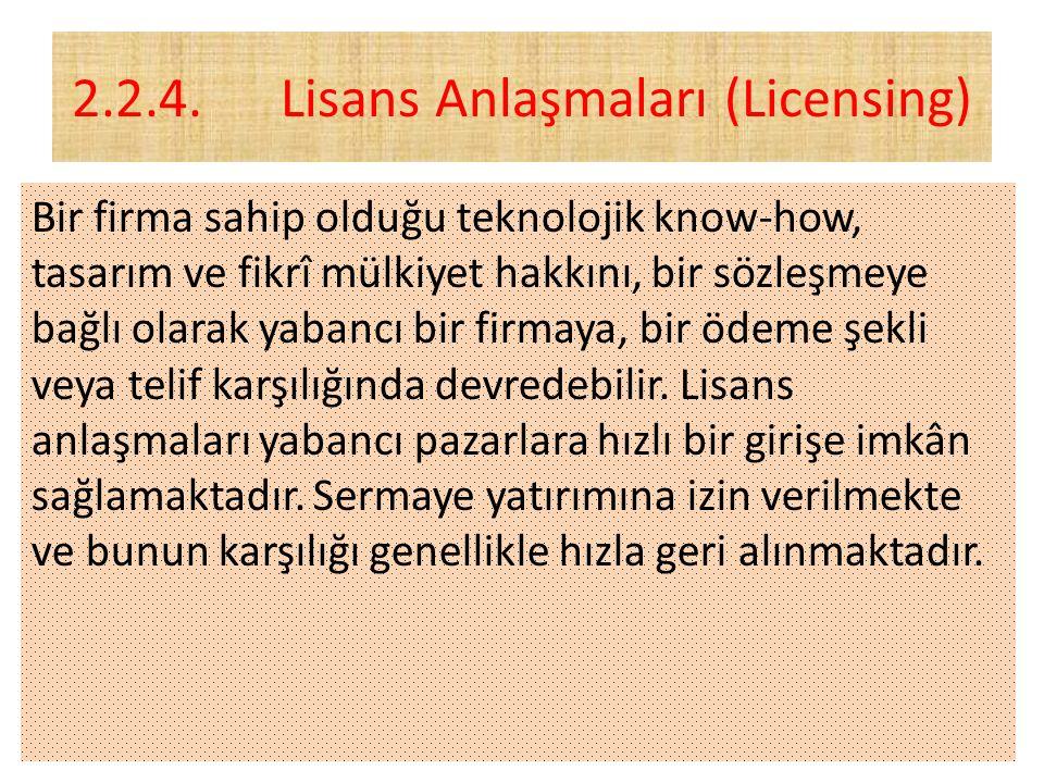 2.2.4. Lisans Anlaşmaları (Licensing)
