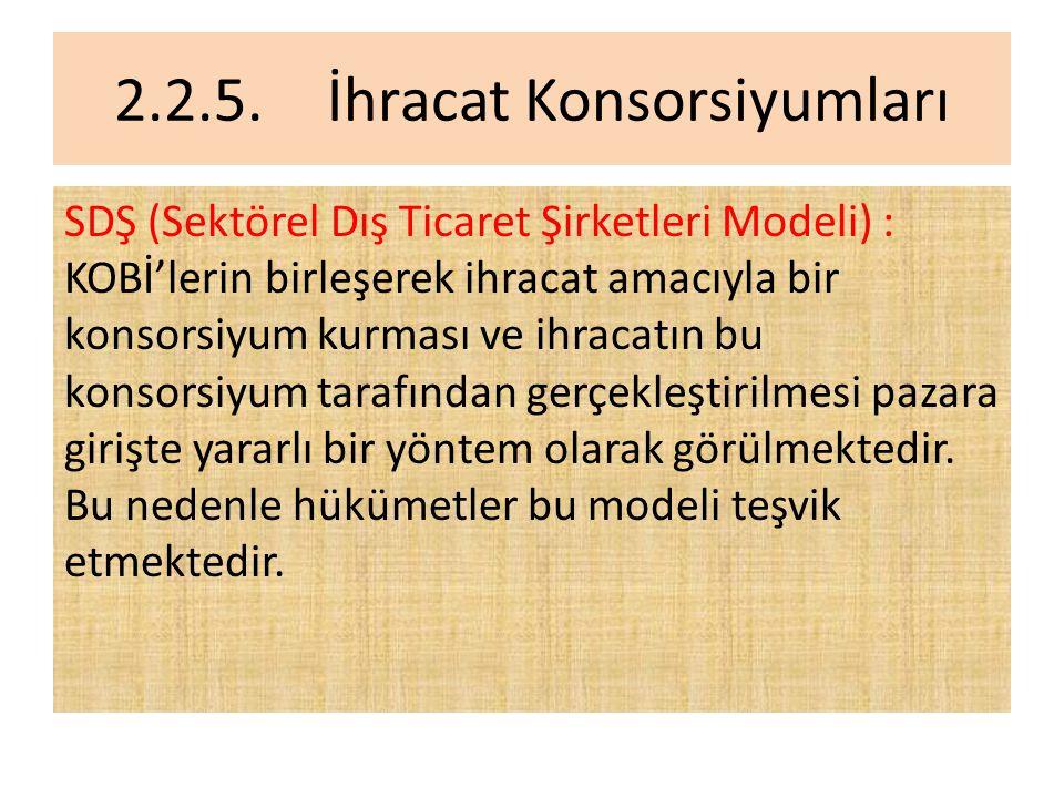 2.2.5. İhracat Konsorsiyumları