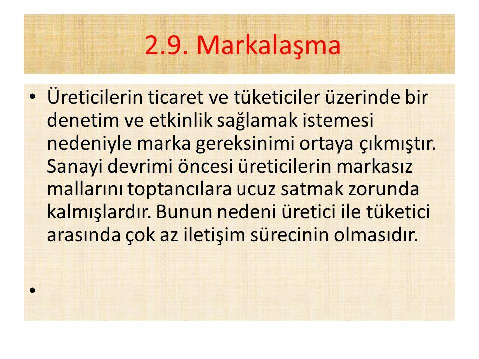 2.9. Markalaşma