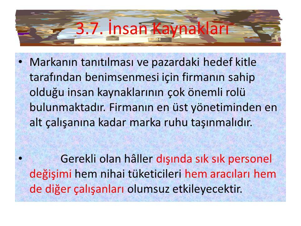 3.7. İnsan Kaynakları