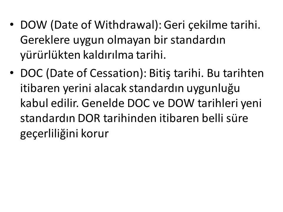 DOW (Date of Withdrawal): Geri çekilme tarihi