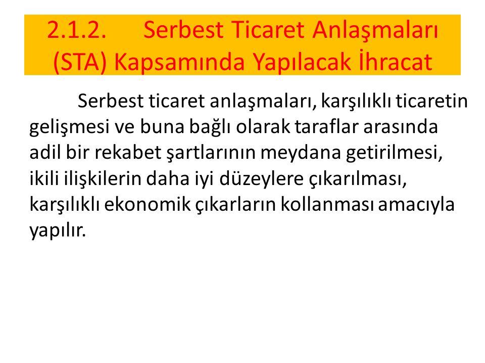 2.1.2. Serbest Ticaret Anlaşmaları (STA) Kapsamında Yapılacak İhracat