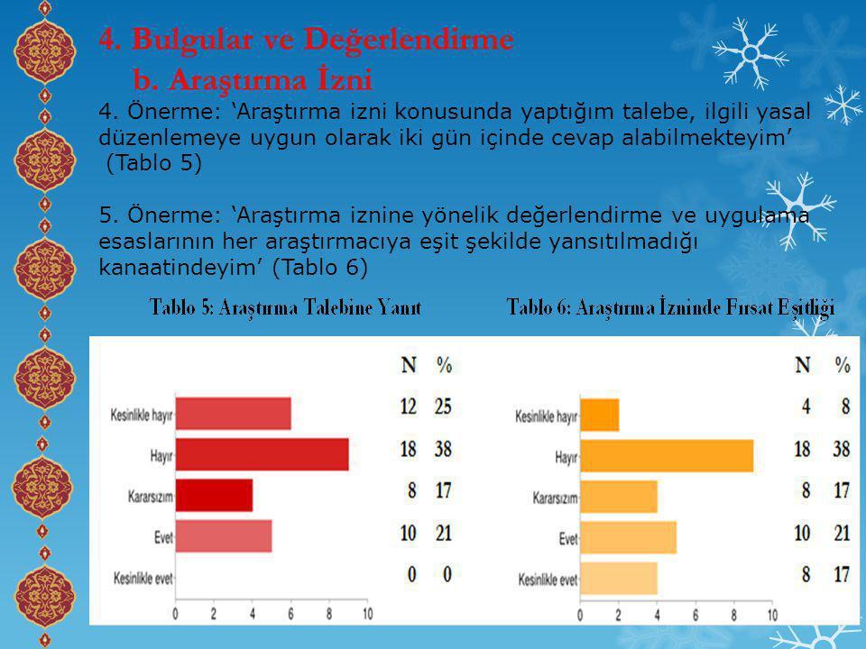4. Bulgular ve Değerlendirme b. Araştırma İzni