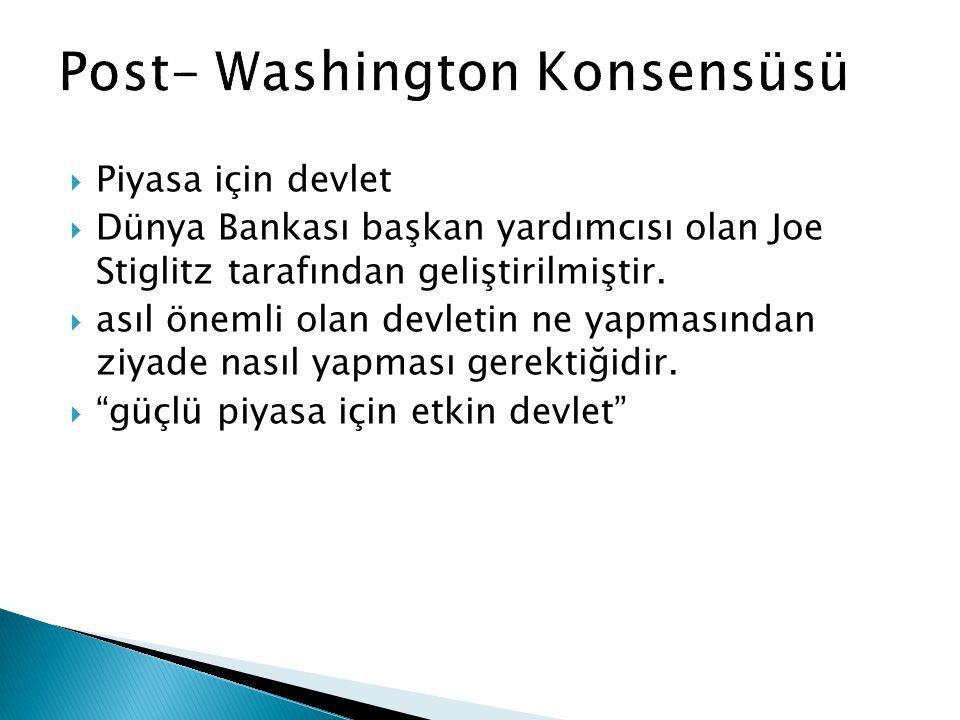 Post- Washington Konsensüsü