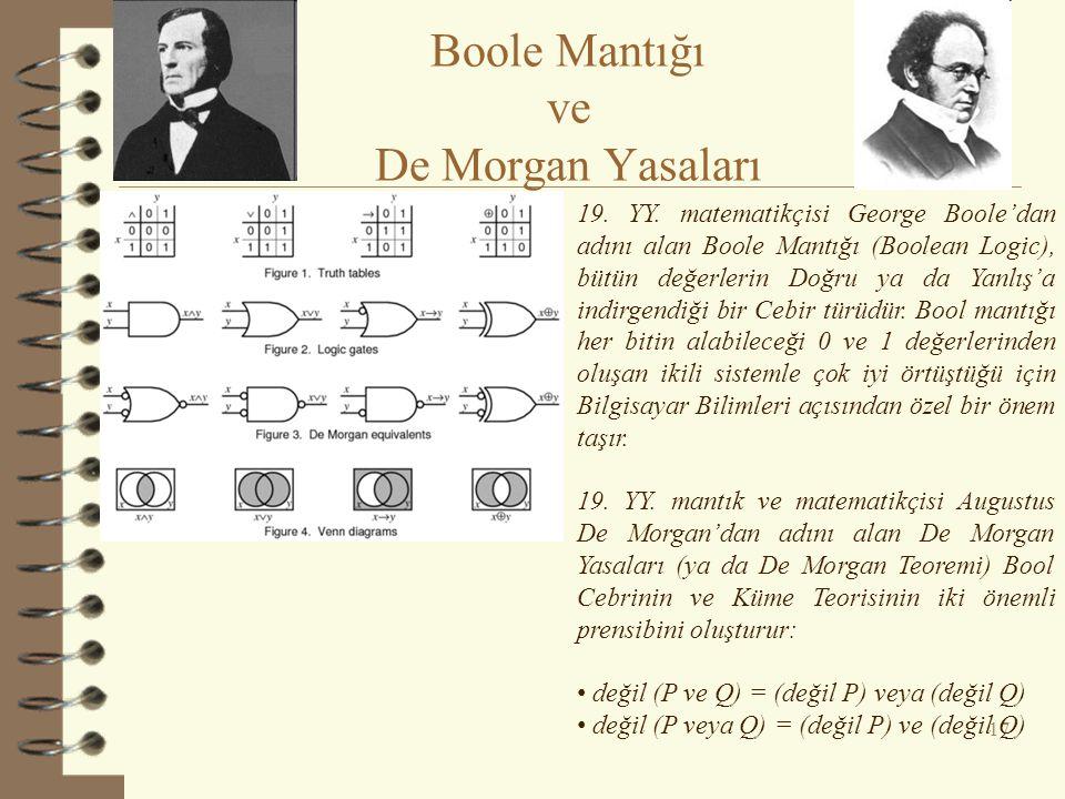 Boole Mantığı ve De Morgan Yasaları