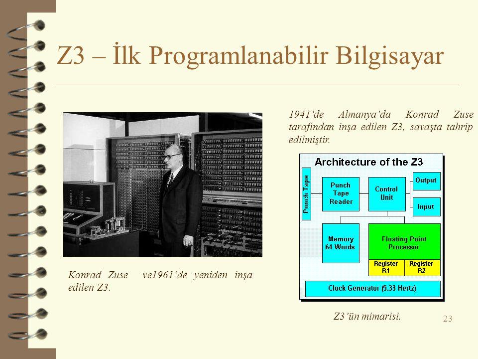 Z3 – İlk Programlanabilir Bilgisayar