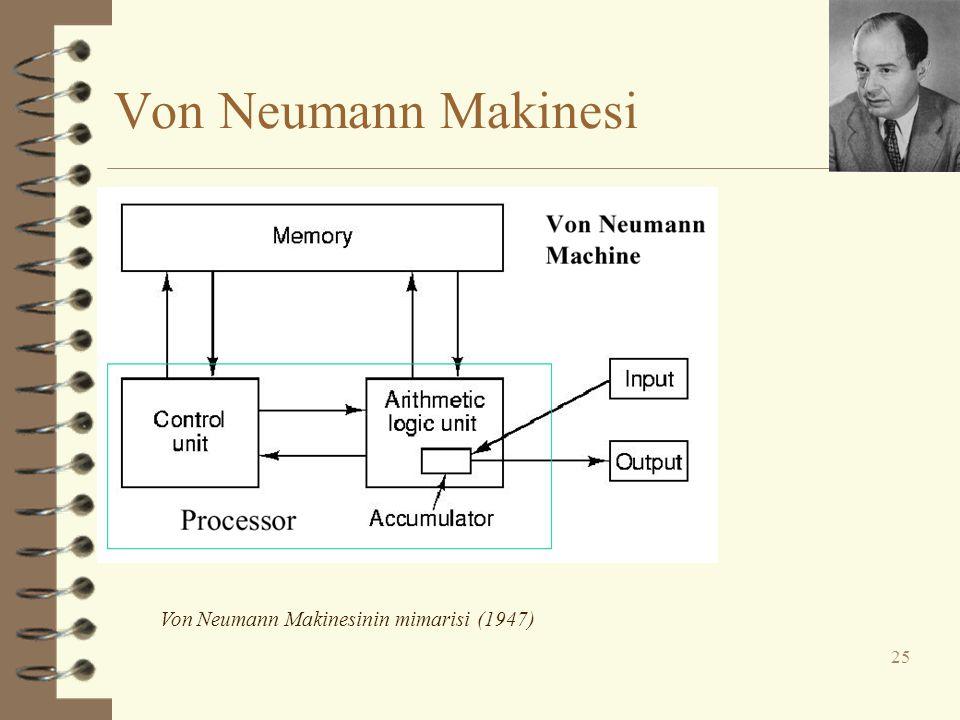 Von Neumann Makinesi Von Neumann Makinesinin mimarisi (1947)