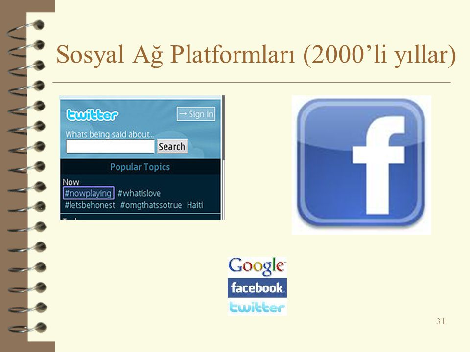Sosyal Ağ Platformları (2000'li yıllar)