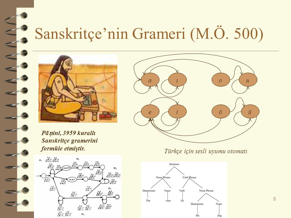 Sanskritçe'nin Grameri (M.Ö. 500)