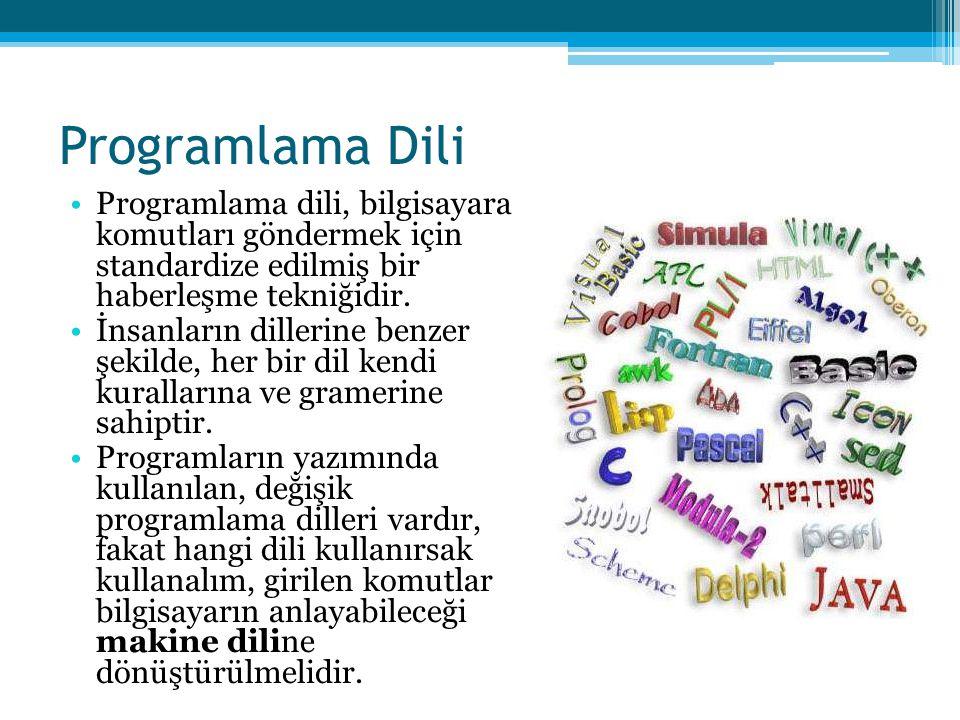 Programlama Dili Programlama dili, bilgisayara komutları göndermek için standardize edilmiş bir haberleşme tekniğidir.