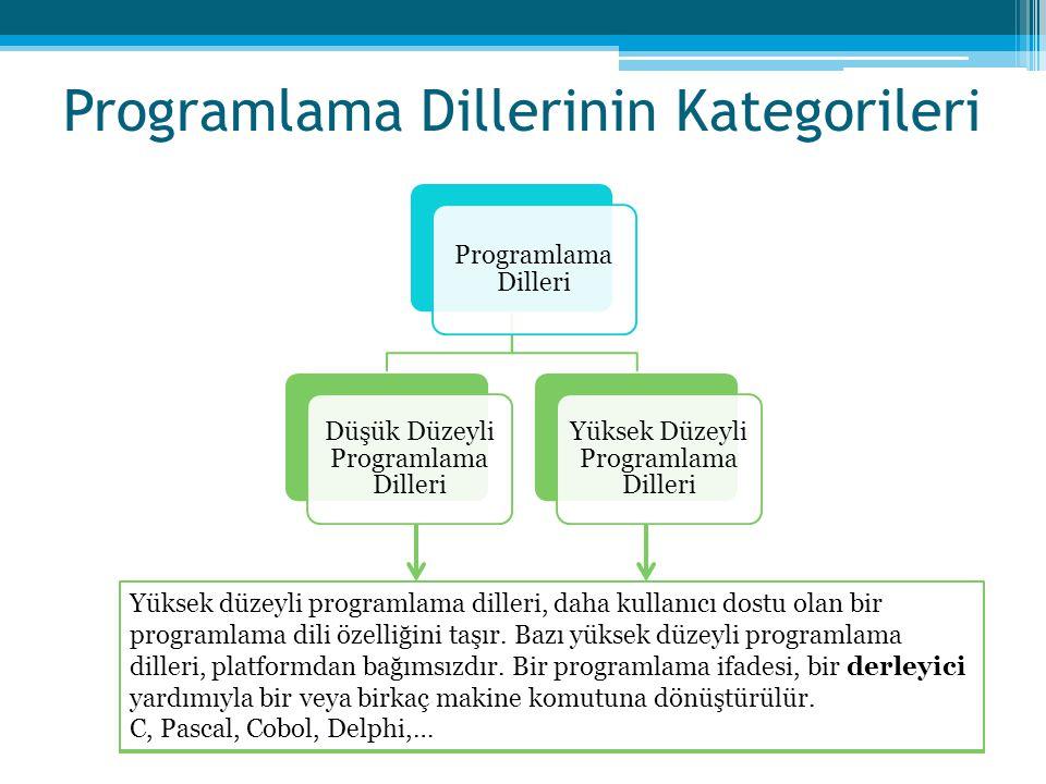 Programlama Dillerinin Kategorileri