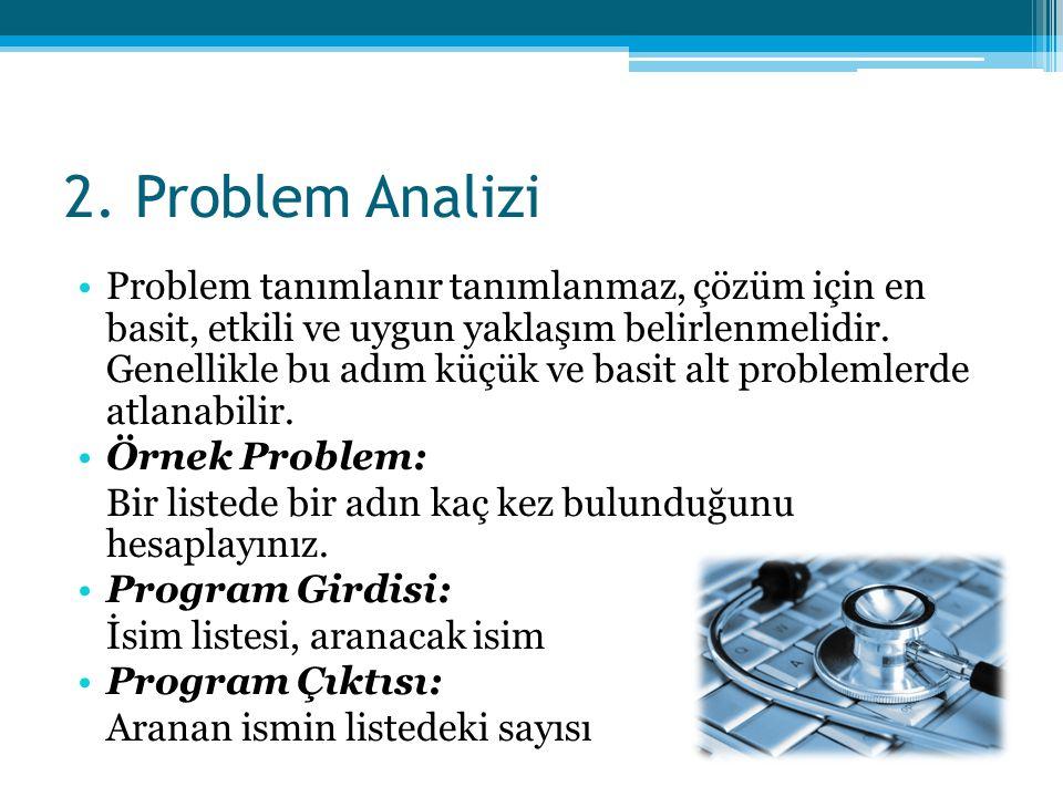 2. Problem Analizi