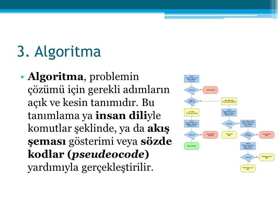 3. Algoritma