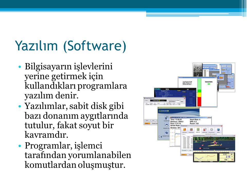Yazılım (Software) Bilgisayarın işlevlerini yerine getirmek için kullandıkları programlara yazılım denir.