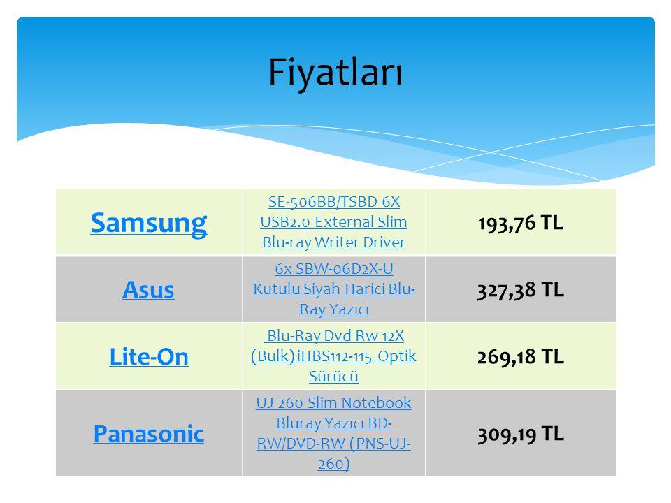 Fiyatları Samsung Asus Lite-On Panasonic 193,76 TL 327,38 TL 269,18 TL