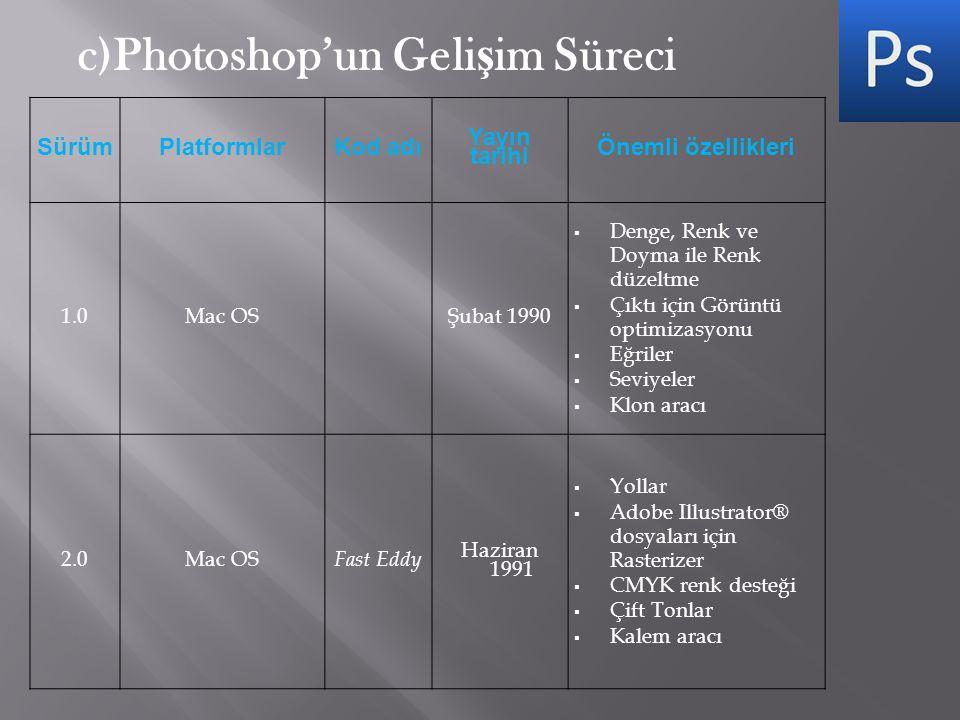 c)Photoshop'un Gelişim Süreci