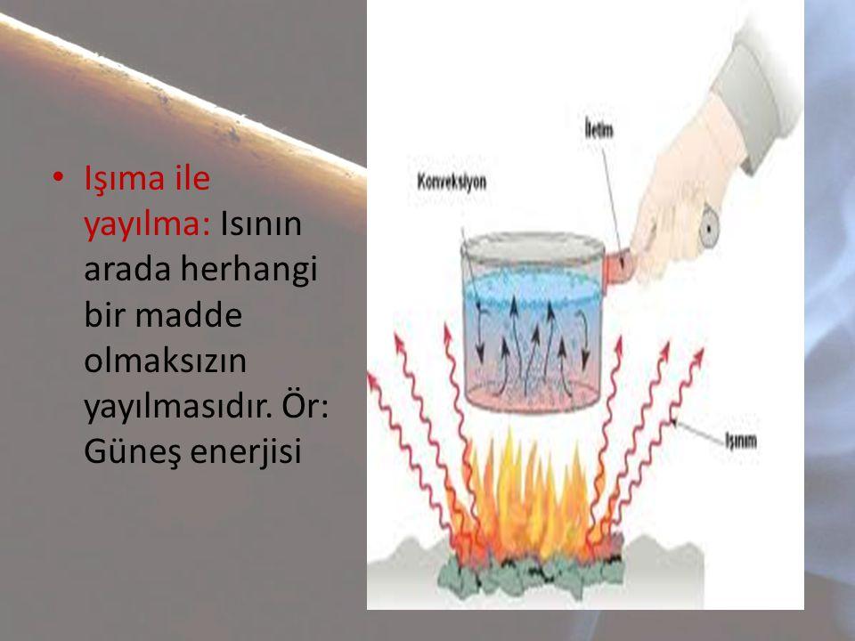 Işıma ile yayılma: Isının arada herhangi bir madde olmaksızın yayılmasıdır. Ör: Güneş enerjisi