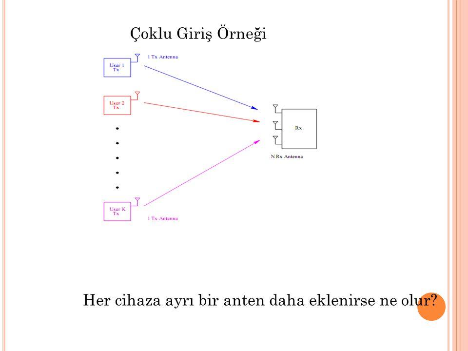 Çoklu Giriş Örneği Her cihaza ayrı bir anten daha eklenirse ne olur