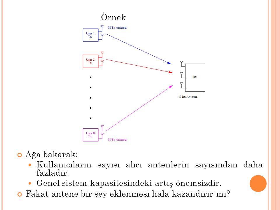 Örnek Ağa bakarak: Kullanıcıların sayısı alıcı antenlerin sayısından daha fazladır. Genel sistem kapasitesindeki artış önemsizdir.