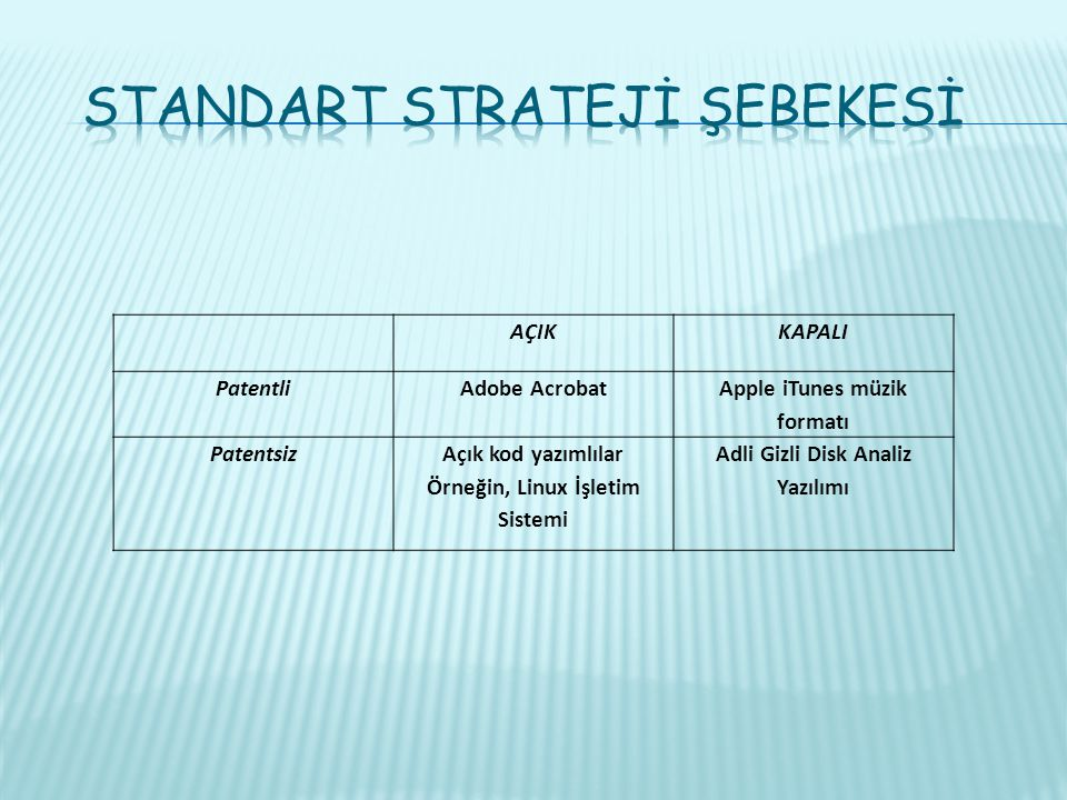 Standart Stratejİ Şebekesİ