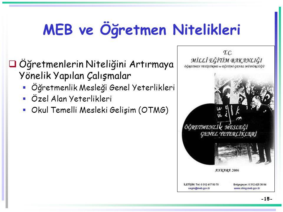 MEB ve Öğretmen Nitelikleri