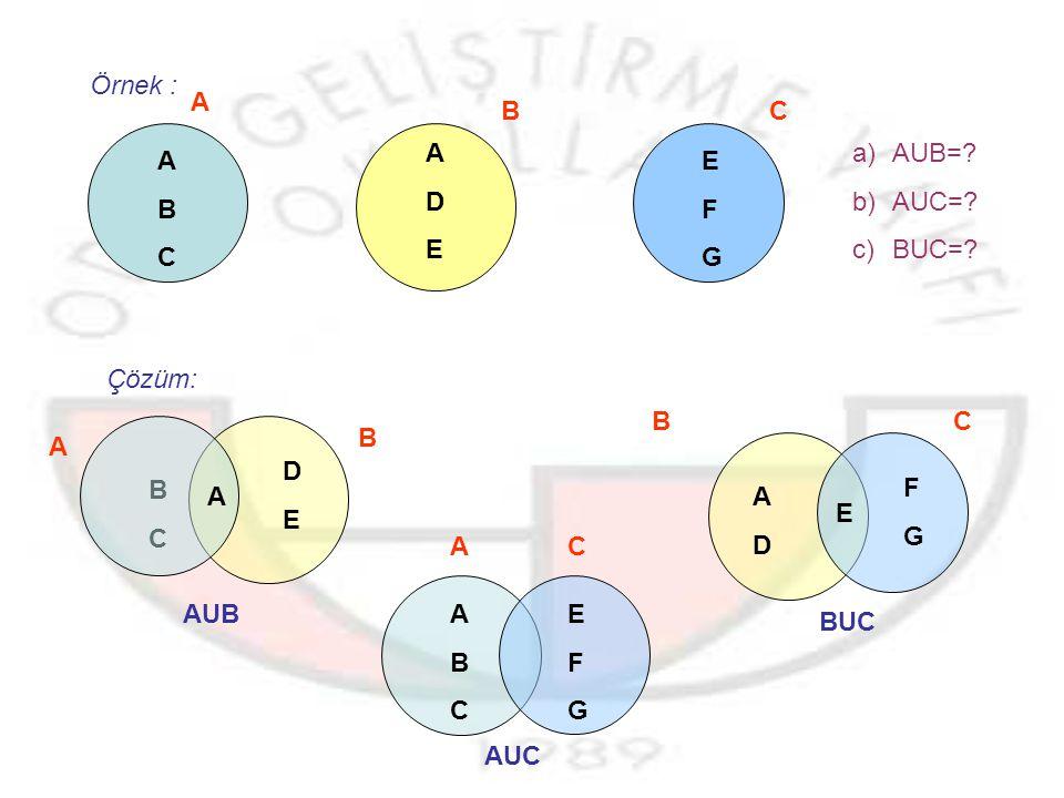Örnek : A B C D E F G AUB= AUC= BUC= Çözüm: AUC B C D E A AUB F G BUC