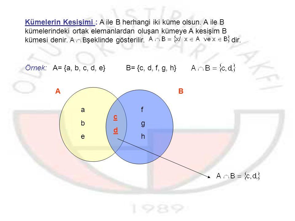 Kümelerin Kesişimi : A ile B herhangi iki küme olsun
