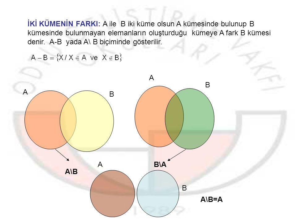 İKİ KÜMENİN FARKI: A ile B iki küme olsun A kümesinde bulunup B kümesinde bulunmayan elemanların oluşturduğu kümeye A fark B kümesi denir. A-B yada A\ B biçiminde gösterilir.