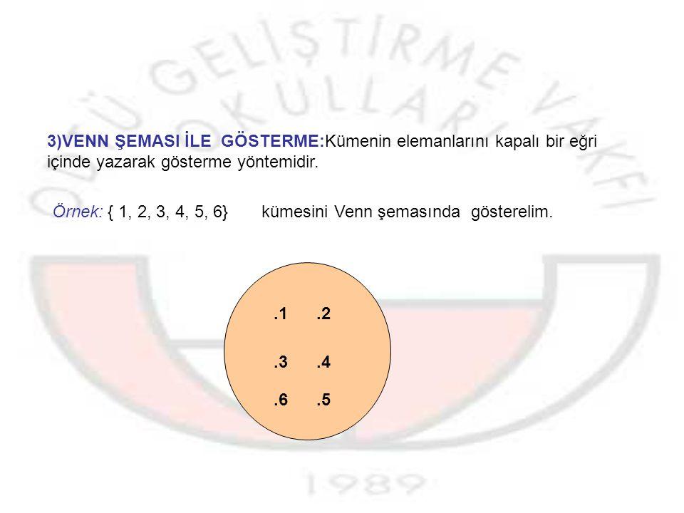 3)VENN ŞEMASI İLE GÖSTERME:Kümenin elemanlarını kapalı bir eğri içinde yazarak gösterme yöntemidir.