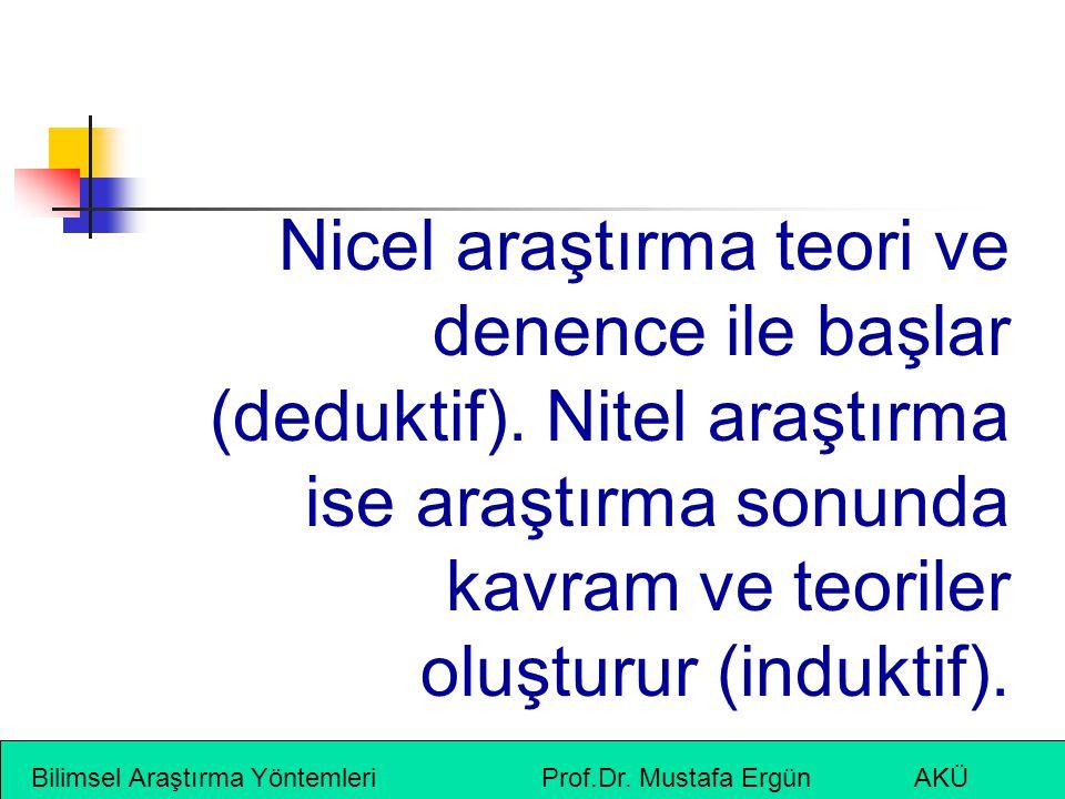 Nicel araştırma teori ve denence ile başlar (deduktif)