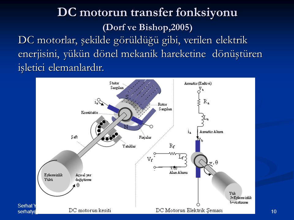 DC motorun transfer fonksiyonu (Dorf ve Bishop,2005)
