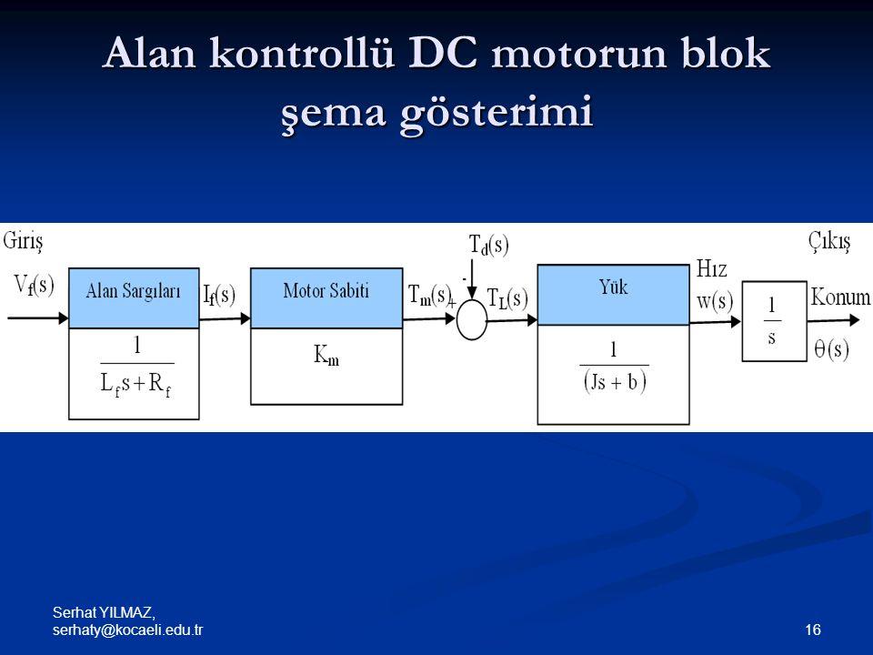 Alan kontrollü DC motorun blok şema gösterimi