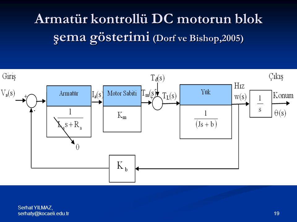 Armatür kontrollü DC motorun blok şema gösterimi (Dorf ve Bishop,2005)