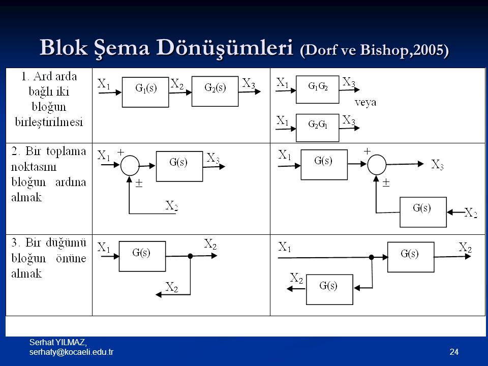 Blok Şema Dönüşümleri (Dorf ve Bishop,2005)