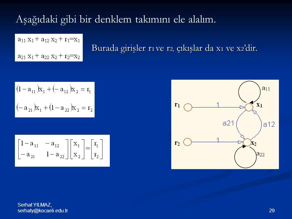 Aşağıdaki gibi bir denklem takımını ele alalım.