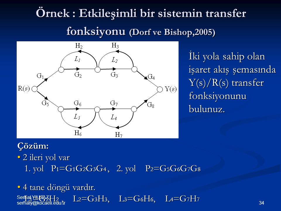 Örnek : Etkileşimli bir sistemin transfer fonksiyonu (Dorf ve Bishop,2005)