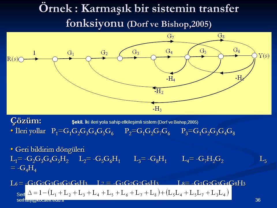 Örnek : Karmaşık bir sistemin transfer fonksiyonu (Dorf ve Bishop,2005)