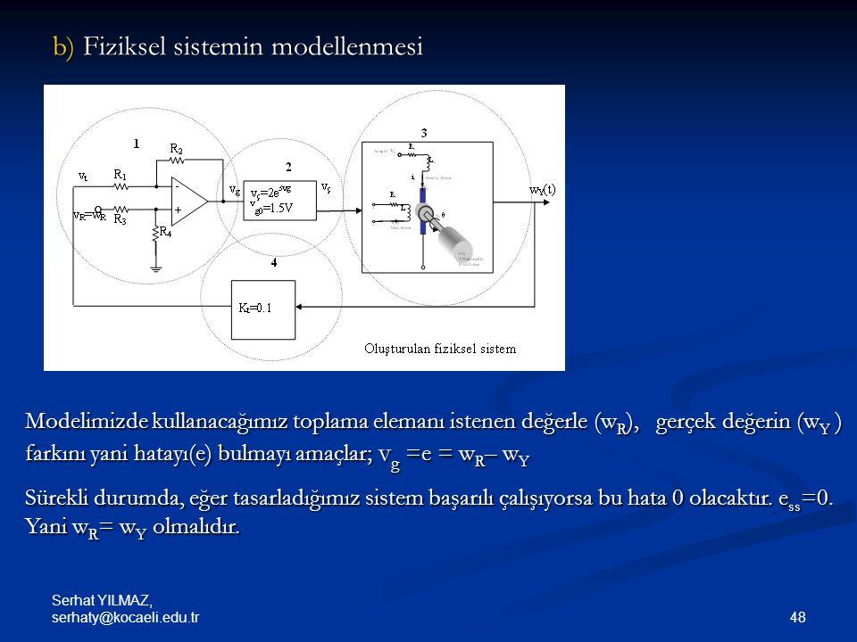 b) Fiziksel sistemin modellenmesi