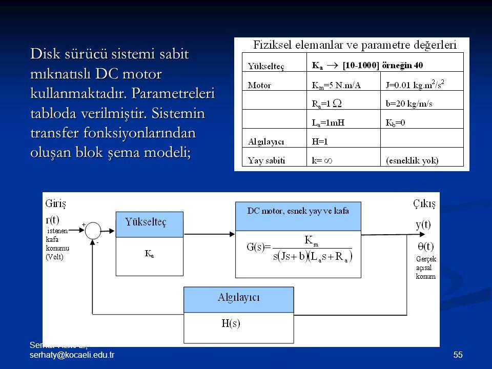 Disk sürücü sistemi sabit mıknatıslı DC motor kullanmaktadır