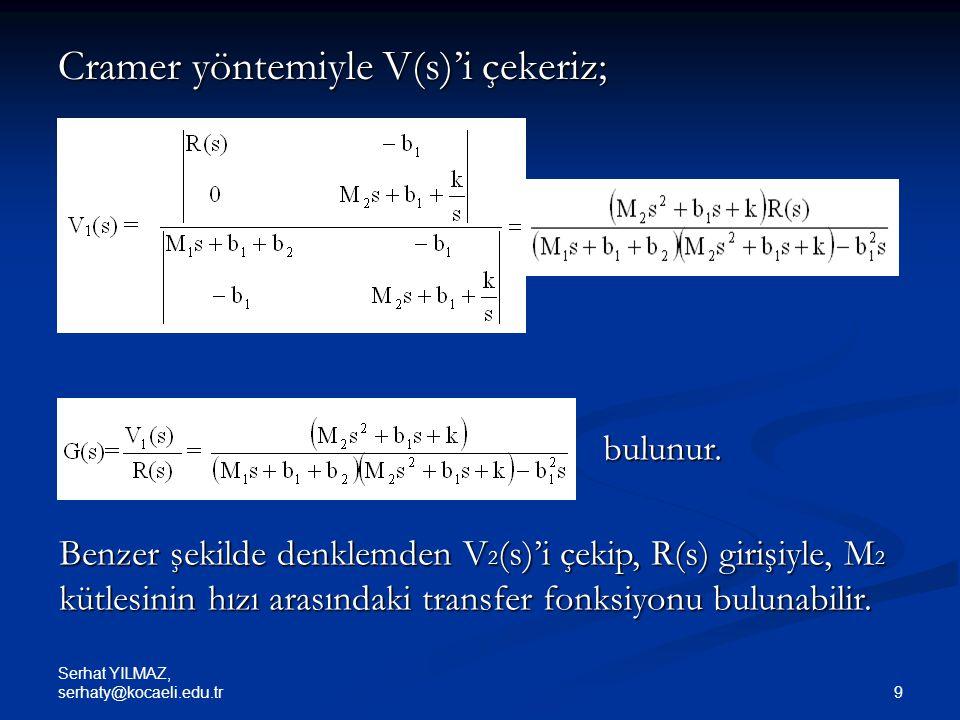 Cramer yöntemiyle V(s)'i çekeriz;