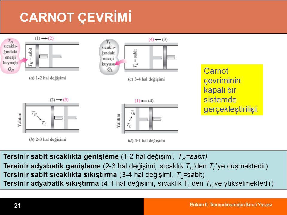 CARNOT ÇEVRİMİ Carnot çevriminin kapalı bir sistemde gerçekleştirilişi. Tersinir sabit sıcaklıkta genişleme (1-2 hal değişimi, TH=sabit)